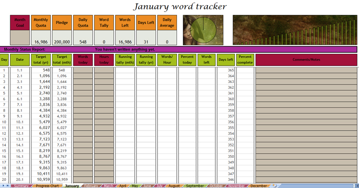 Writing Tool: 2014 Spreadsheets