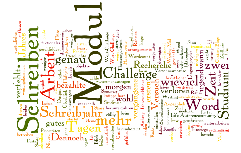 Mein Schreibjahr 2014 und der Ausblick auf 2015
