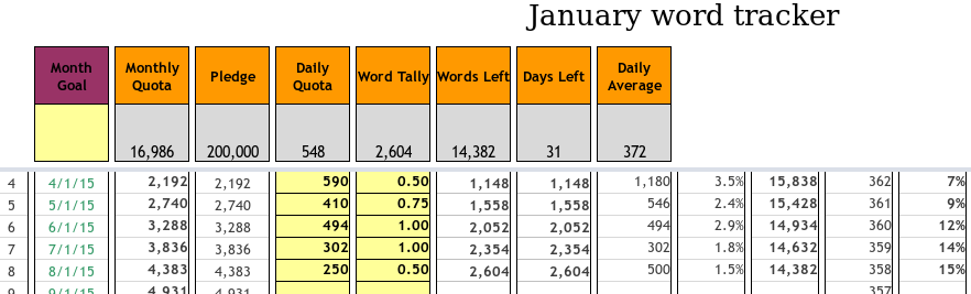 January Word Count